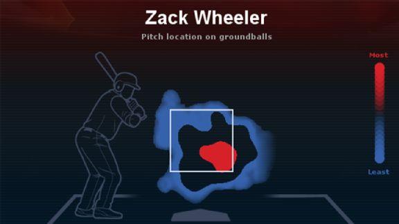 Zack Wheeler hit chart