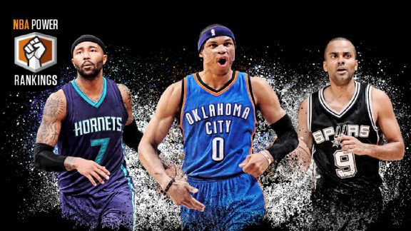 Mo Williams, Russell Westbrook & Tony Parker