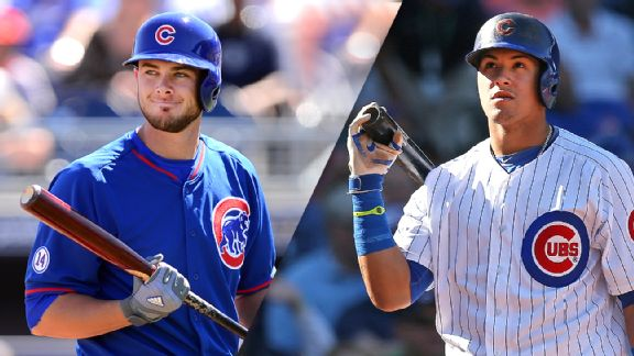 Kris Bryant and Javier Baez