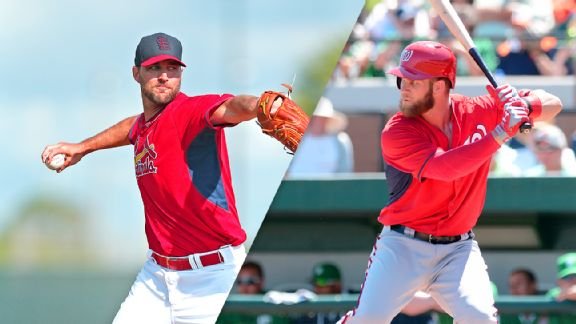 Adam Wainwright and Bryce Harper