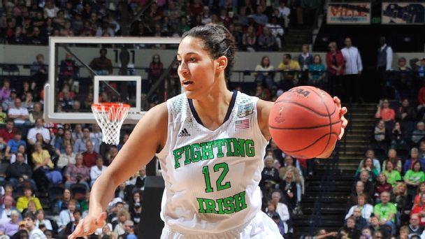 2015 NCAA Tournament - March Madness - Women's NCAA ...