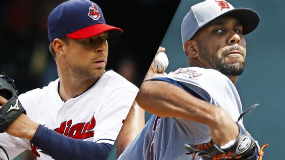 Corey Kluber, David Price