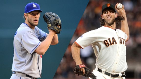 Clayton Kershaw and Madison Bumgarner
