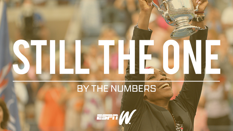 Serena Williams - By The Numbers- Still The One
