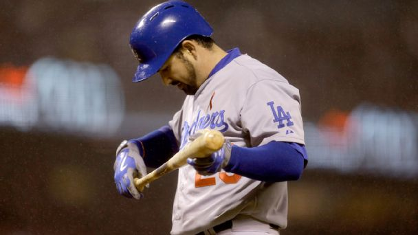 Los Angeles' Adrian Gonzalez