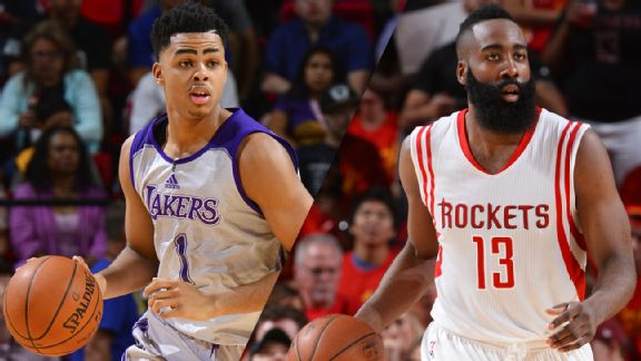 D'Angelo Russell, James Harden