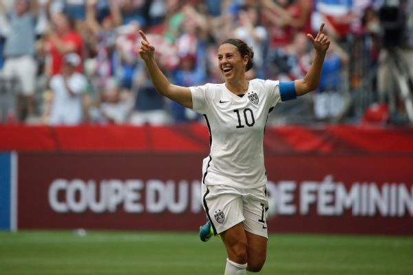 Carli Lloyd Voted Top American Women S Soccer Player Of 2015