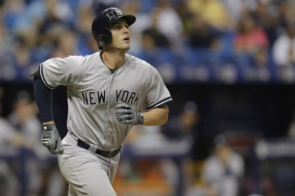 http://a.espncdn.com/photo/2015/0916/greg bird_r9386_600x400_3-2.jpg