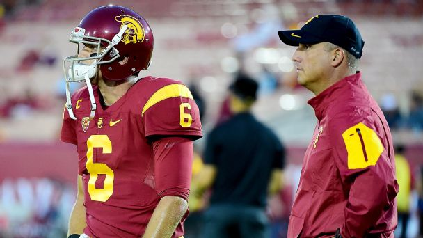 Follow live: No. 17 USC takes on Washington