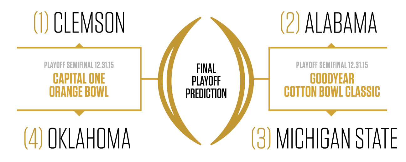 college football wins college football committee