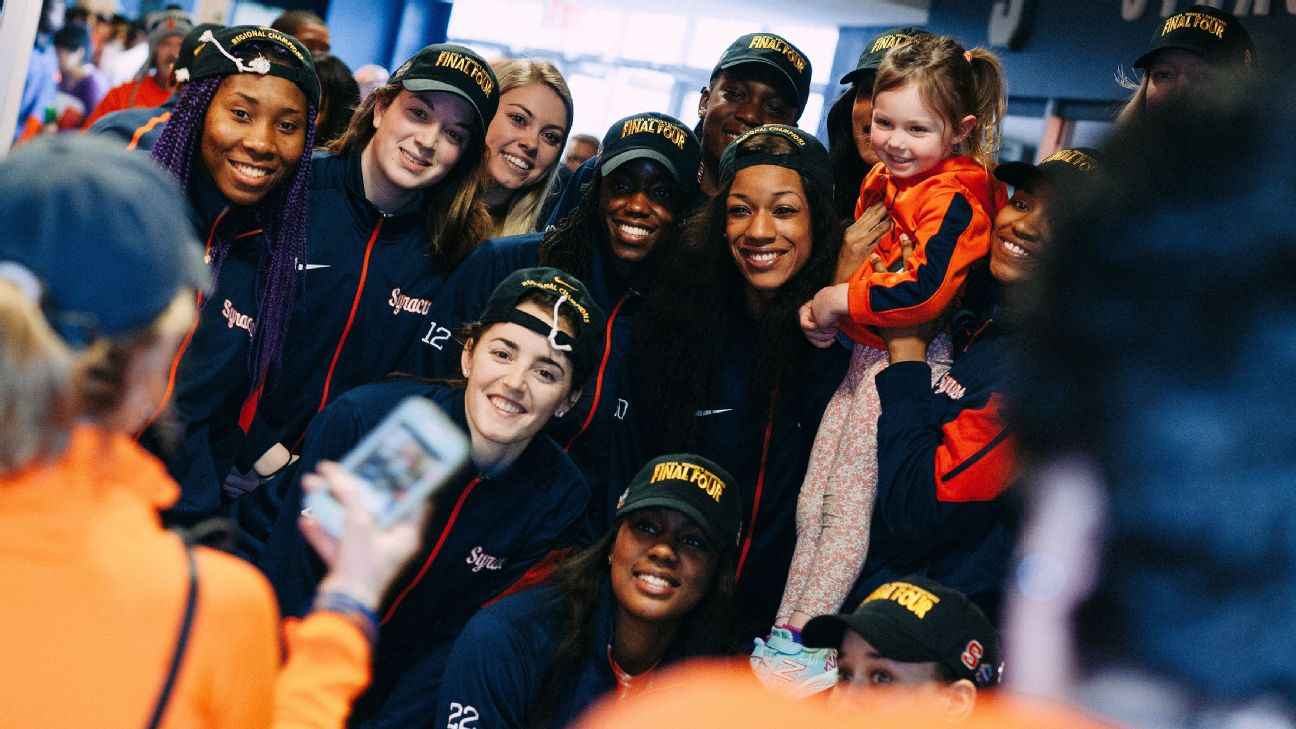 Syracuse University Women's Basketball Team's Historic
