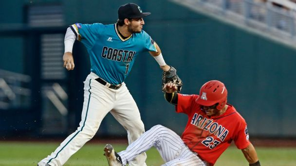 Coastal Carolina edges Arizona for CWS crown