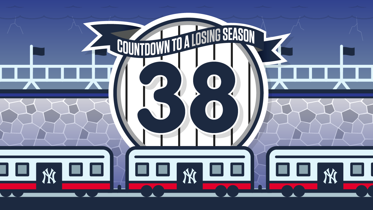 Yankees Tragic Number, 38