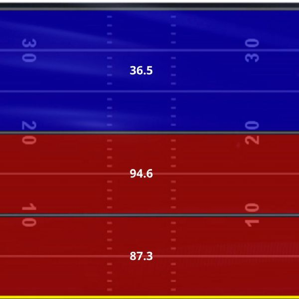 Teddy Bridgewater QBR