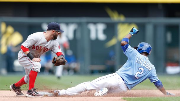 Dustin Pedroia and Alcides Escobar