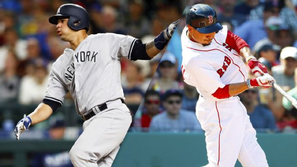 Image Result For Aaron Judge Stats News Pictures Bio Videos New