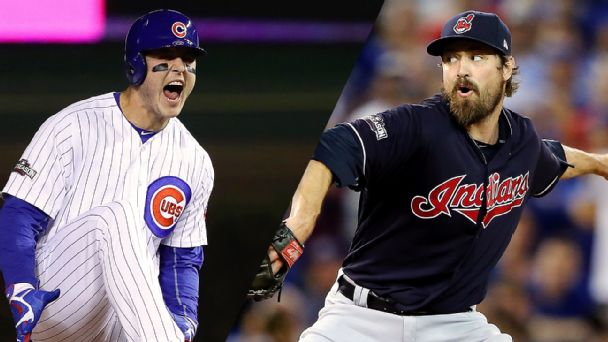 Anthony Rizzo, Andrew Miller