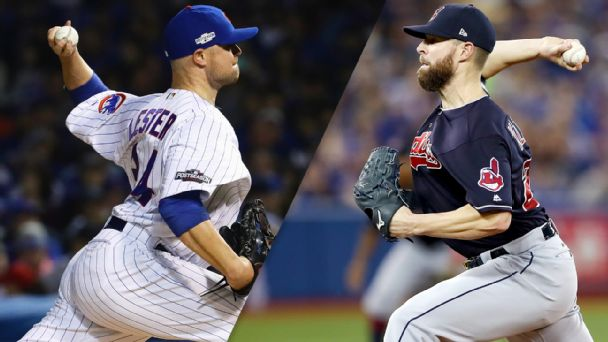 Follow live: Kluber shutting down Cubs in Game 1 of World Series
