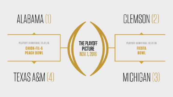 Discussion on this topic: College Football Playoff projection: Big 12, Pac-12, , college-football-playoff-projection-big-12-pac-12/