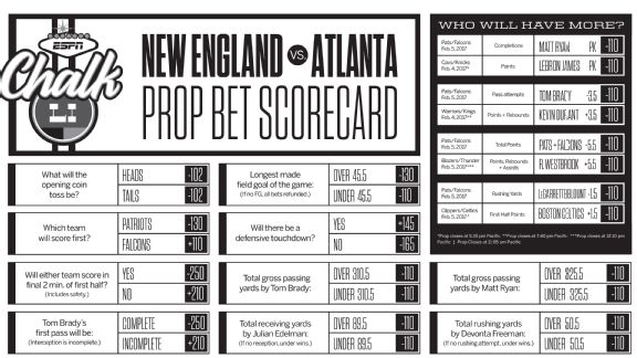 picture relating to Printable Super Bowl Prop Bets named Tremendous Bowl LI - Printable prop guess scorecard for Atlanta