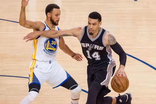 Cleveland Cavaliers San Antonio Spurs Talking Danny Green Trade