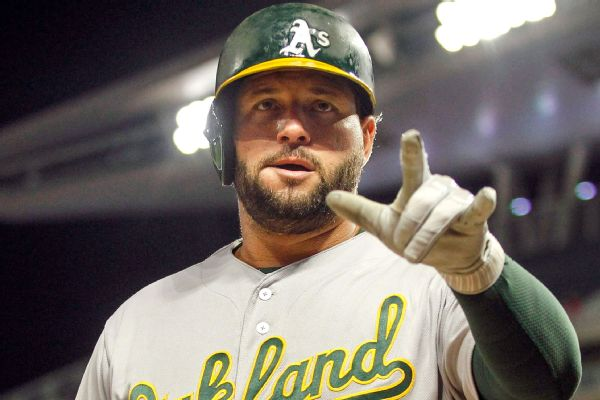 Yonder Alonso Stats, News, Pictures, Bio, Videos - Oakland Athletics - ESPN