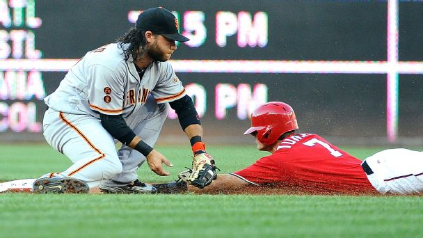 Brandon Crawford, Trea Turner