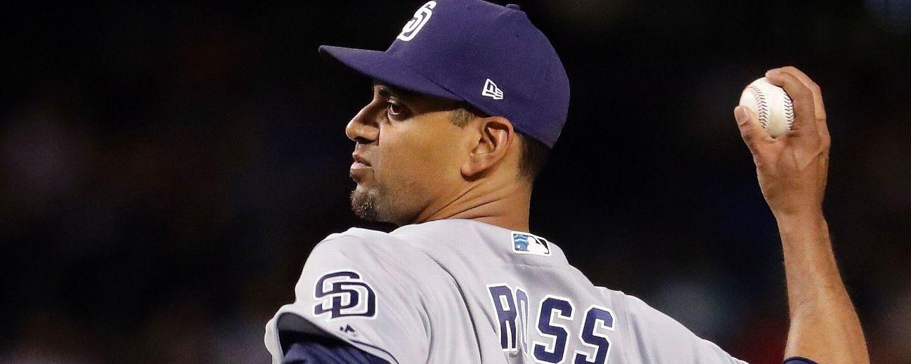 Tyson Ross (Padres San Diego)