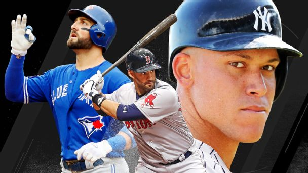 Power Rankings: AL East dominates the top 10