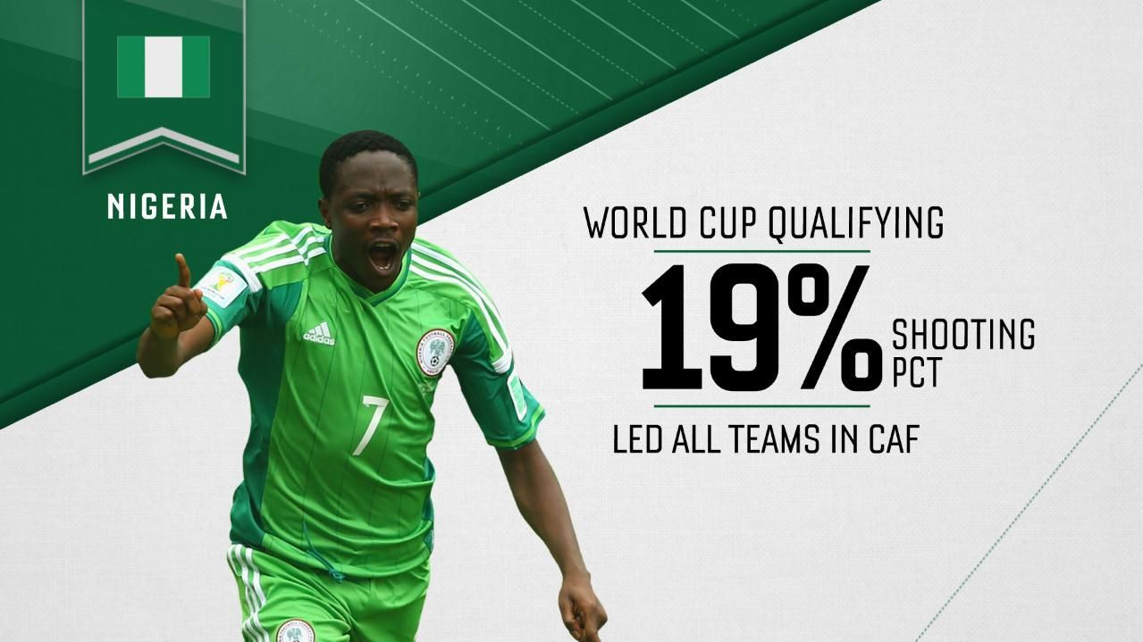 Nigeria names provisional 30-man World Cup squad