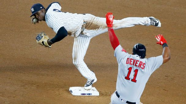 Can the Yankees actually catch the Red Sox?