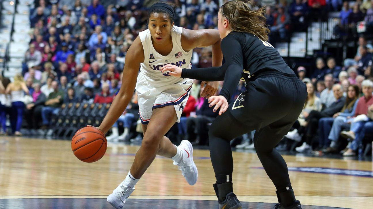 """Notre Dame is the favorite in 1-2 showdown with UConn"" - Women's Basketball DAILY's Nuzzel Newsletter on"