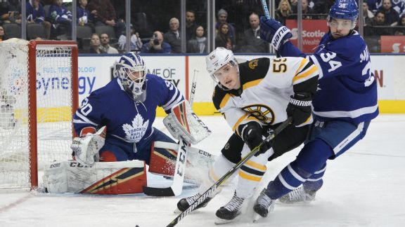Fantasy Hockey Forecaster For The Week Of Apr 1 7