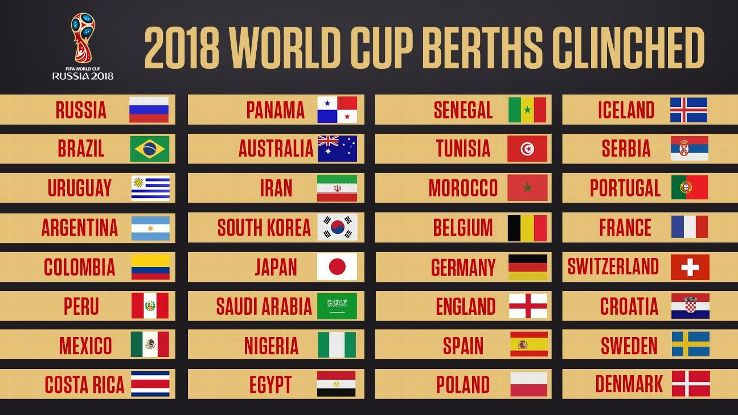 Image result for fifa world cup 2018 final teams