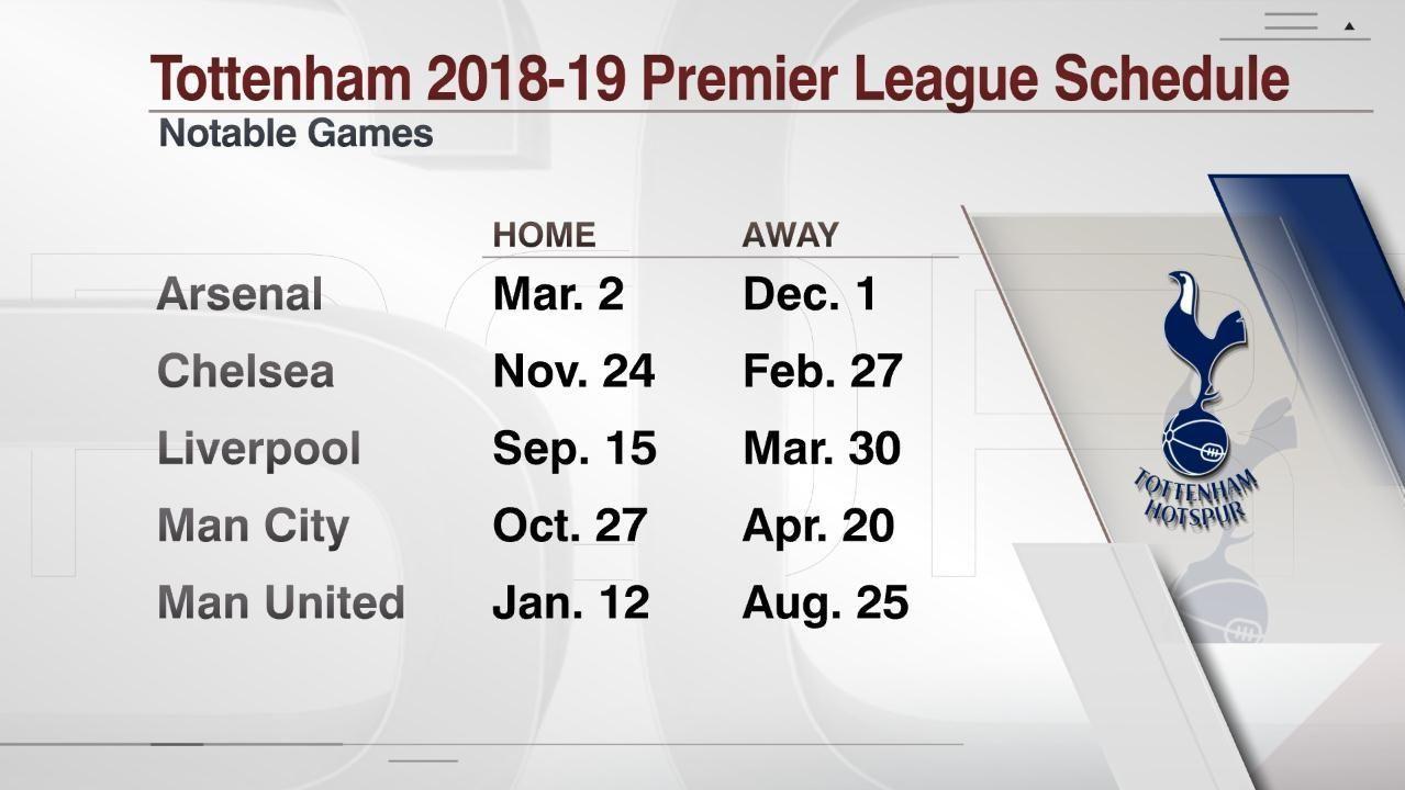 Tottenham Hotspur's games vs. Premier League's top six teams in 2018-19.