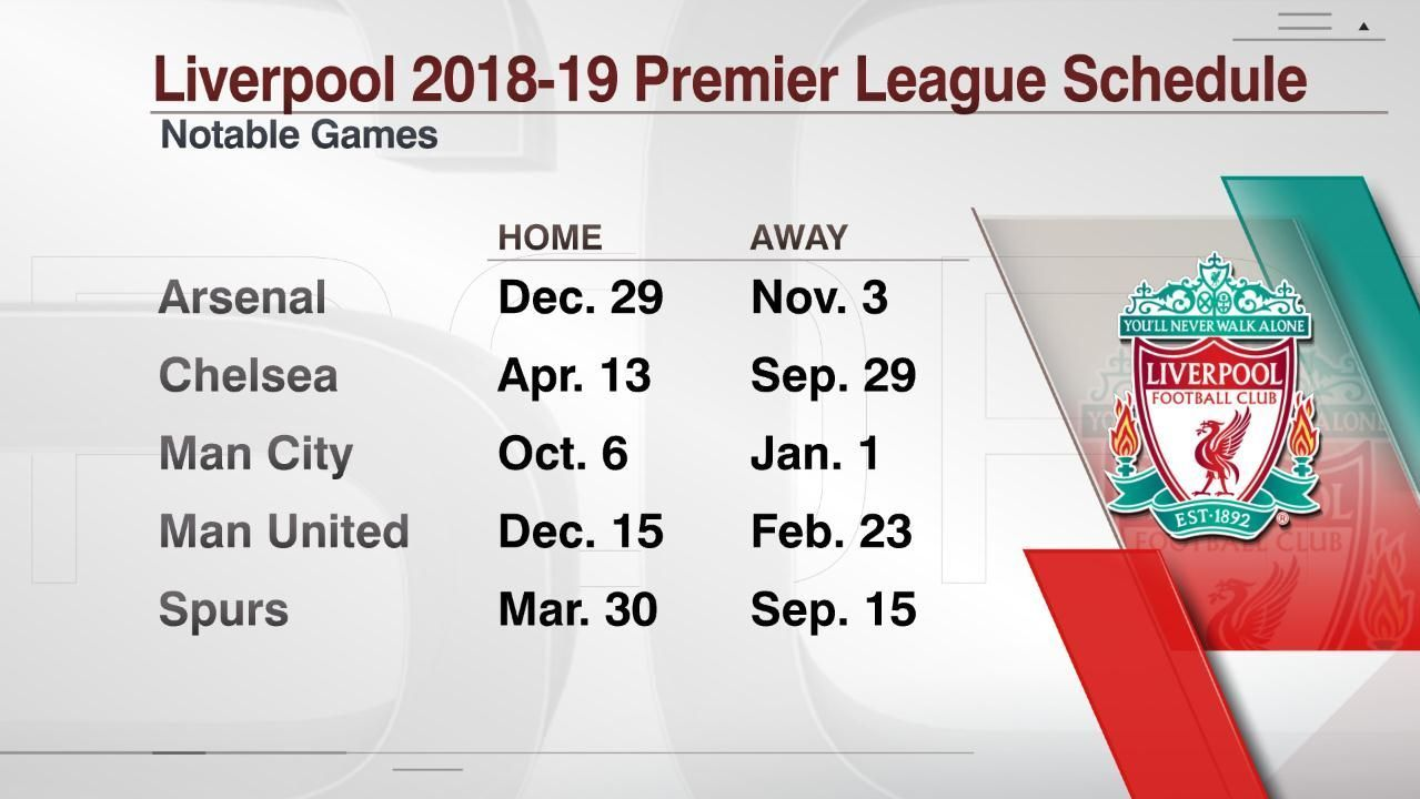 Liverpool's games vs. Premier League's top six teams in 2018-19.