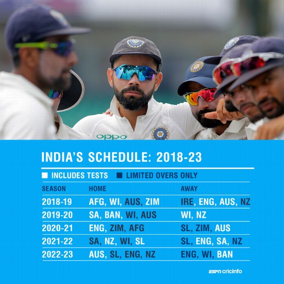 Ind Vs Aus 2020 Schedule Who plays whom? Where? All you need to know about your team's