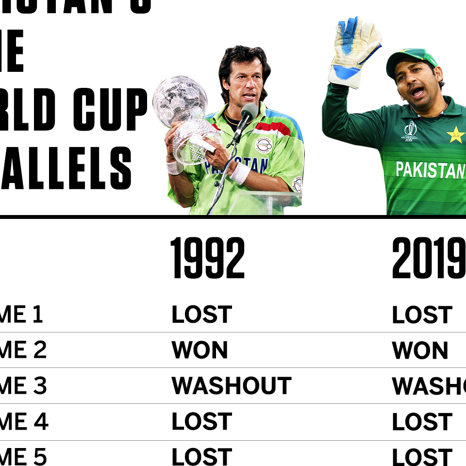 The Eerie Similarities Between 1992 And 2019 For Pakistan