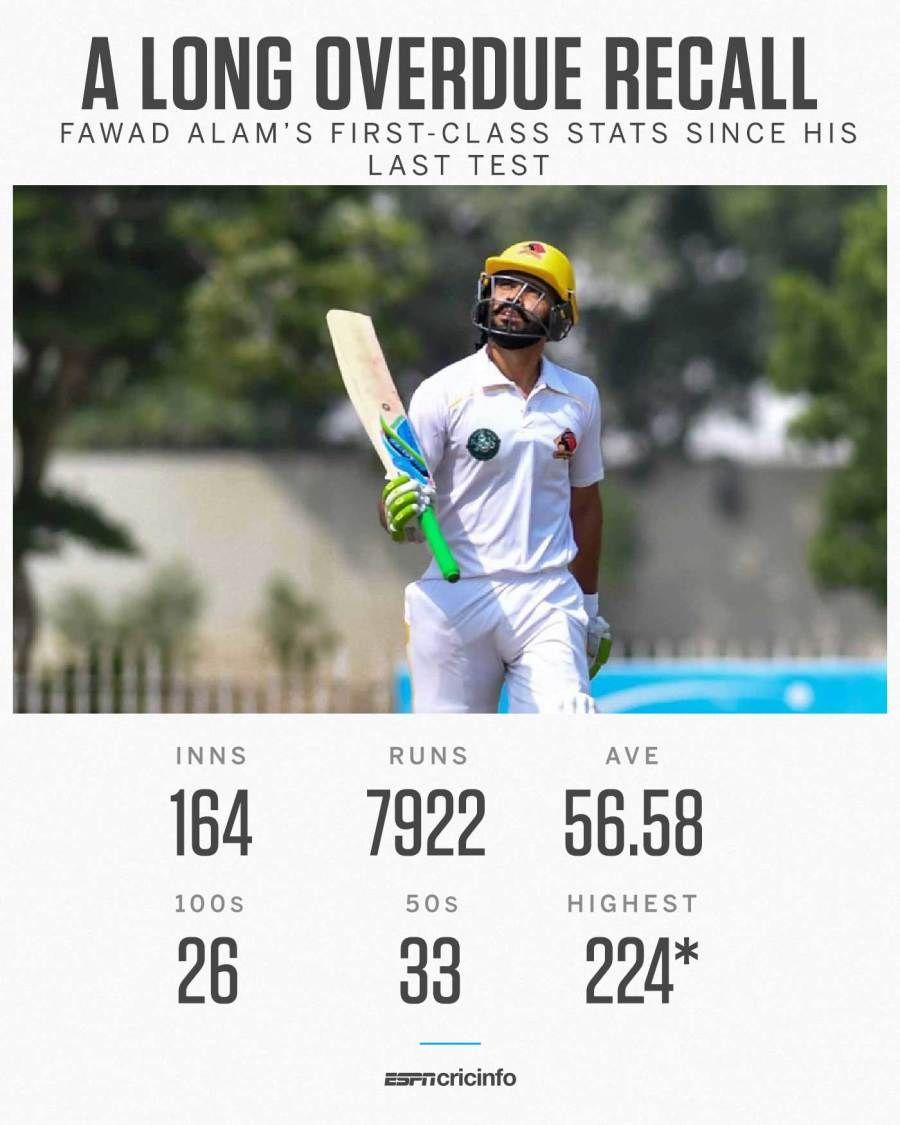 Fawad Alam returns to Pakistan's Test squad for Sri Lanka series