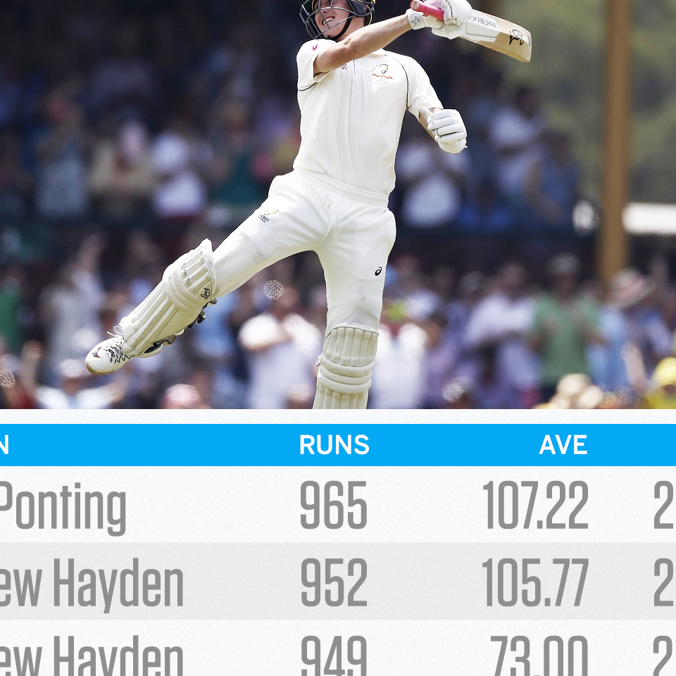 Marnus Labuschagne leads a summer for Australia to savour, but not for long