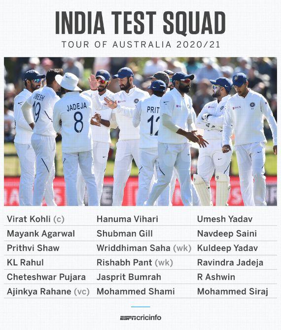 Australia Vs India 2020 21 Kl Rahul Siraj In India Test Squad For Australia Tour Rohit Sharma Out With Injury