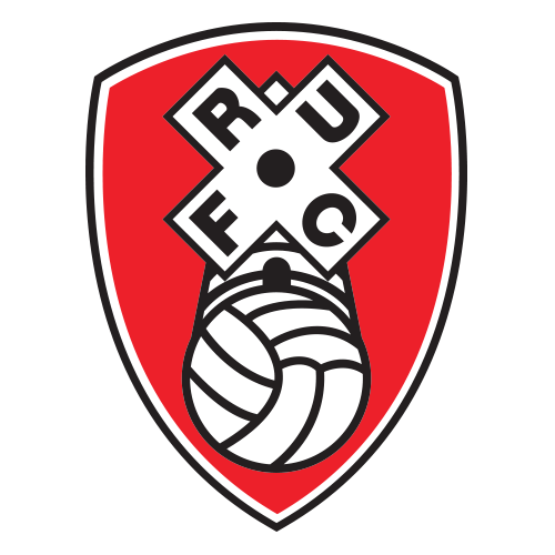 Rotherham United Results