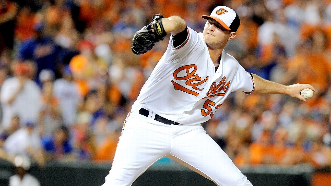 Orioles sign closer Britton to one-year contract