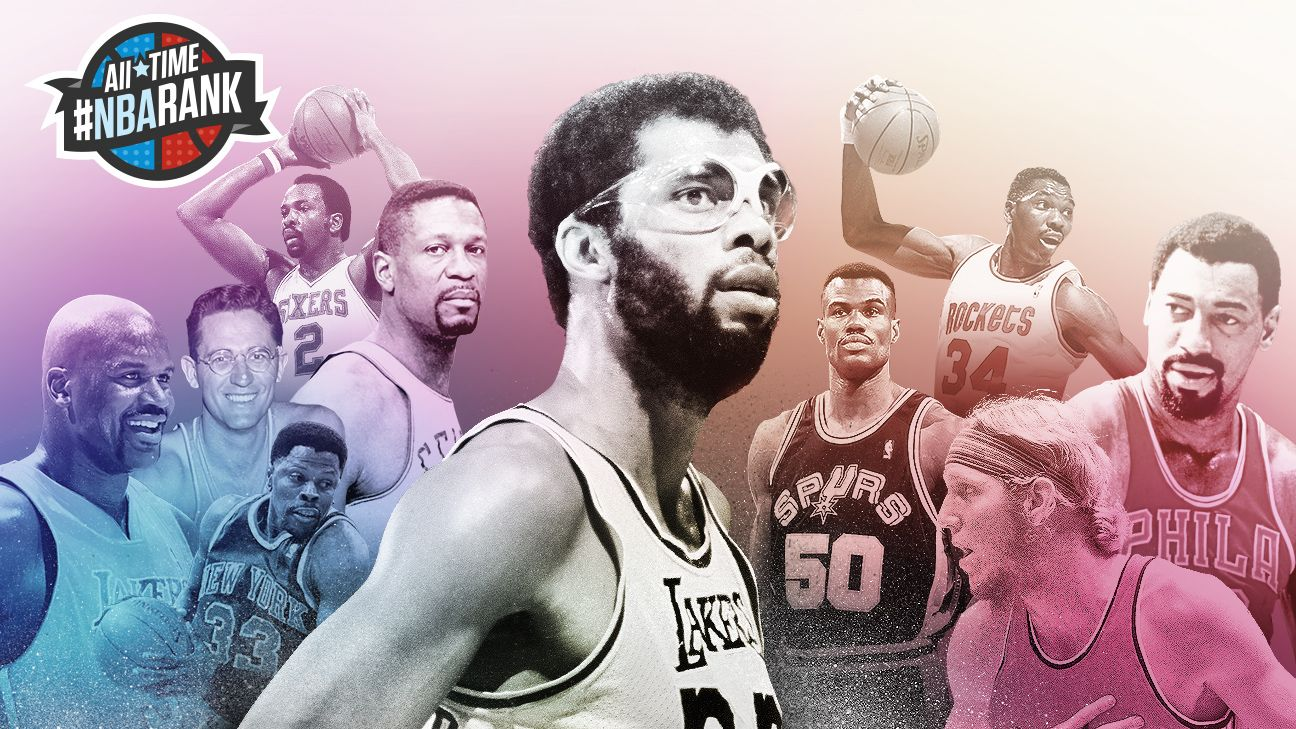 NBA: Ranking the greatest centers in NBA history