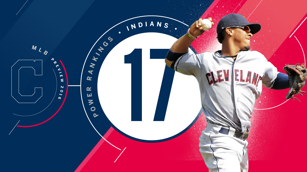 2016 season preview: No. 17 Cleveland Indians