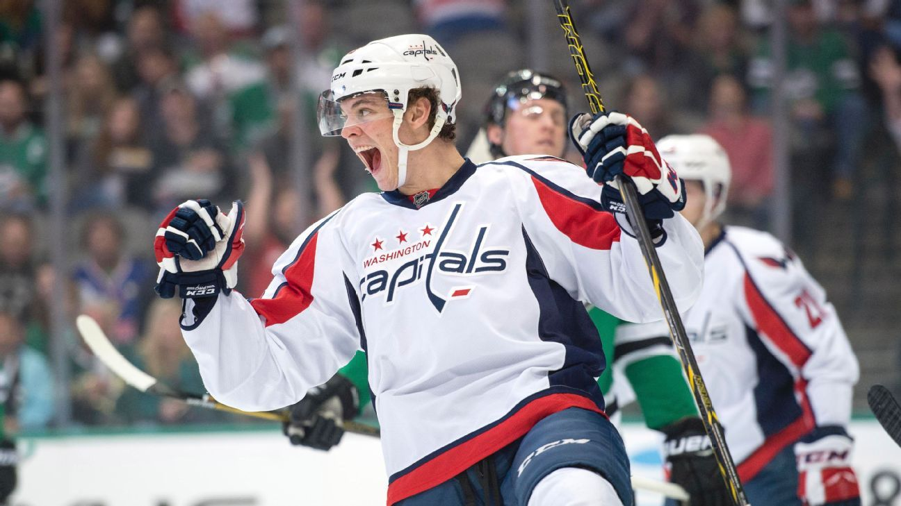 50c5abc325e Andre Burakovsky signs  6 million