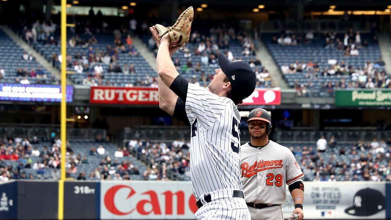 Yankees' Bryan Mitchell allows error at 1B, gives up winning run