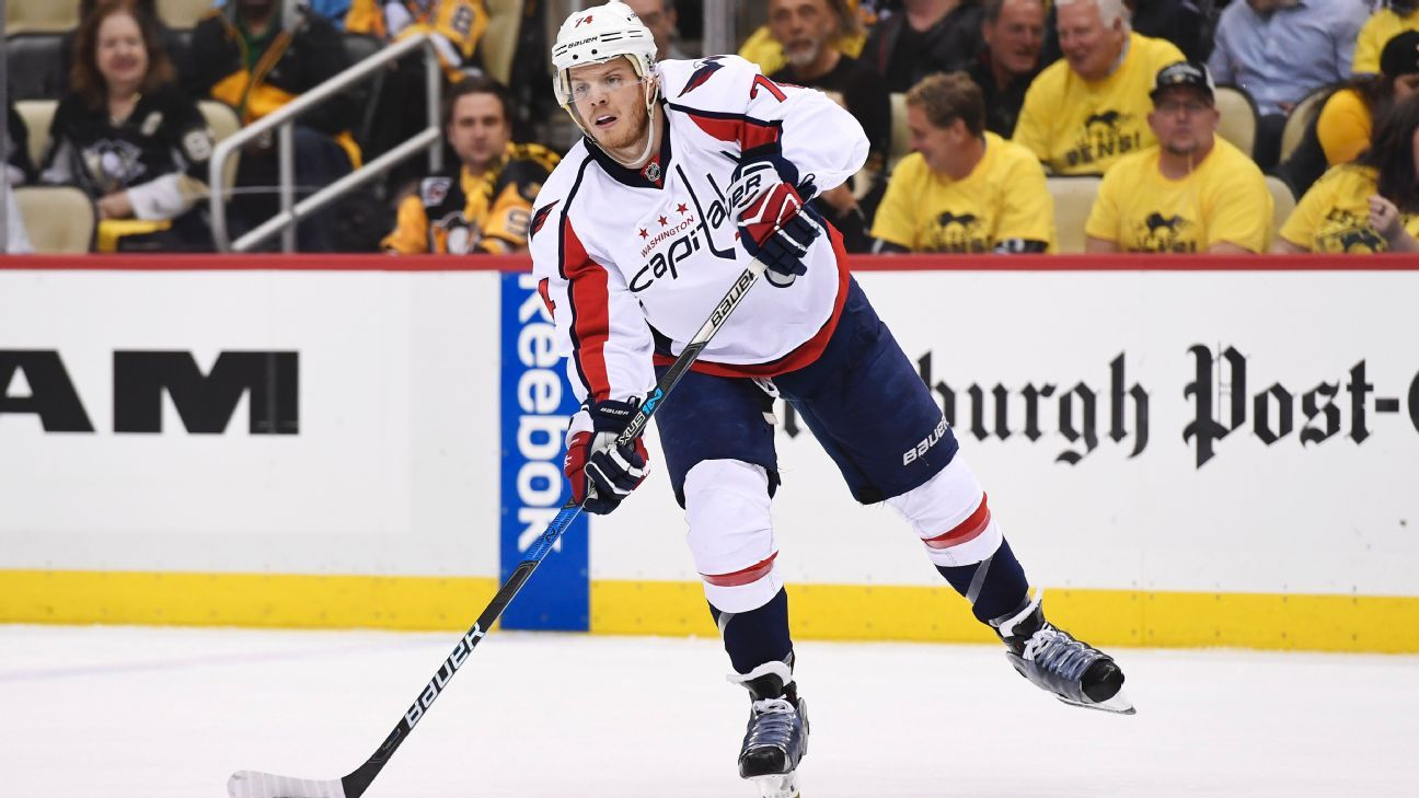 Monster year  could land Washington Capitals defenseman John Carlson a  monster contract 43c17dedd24