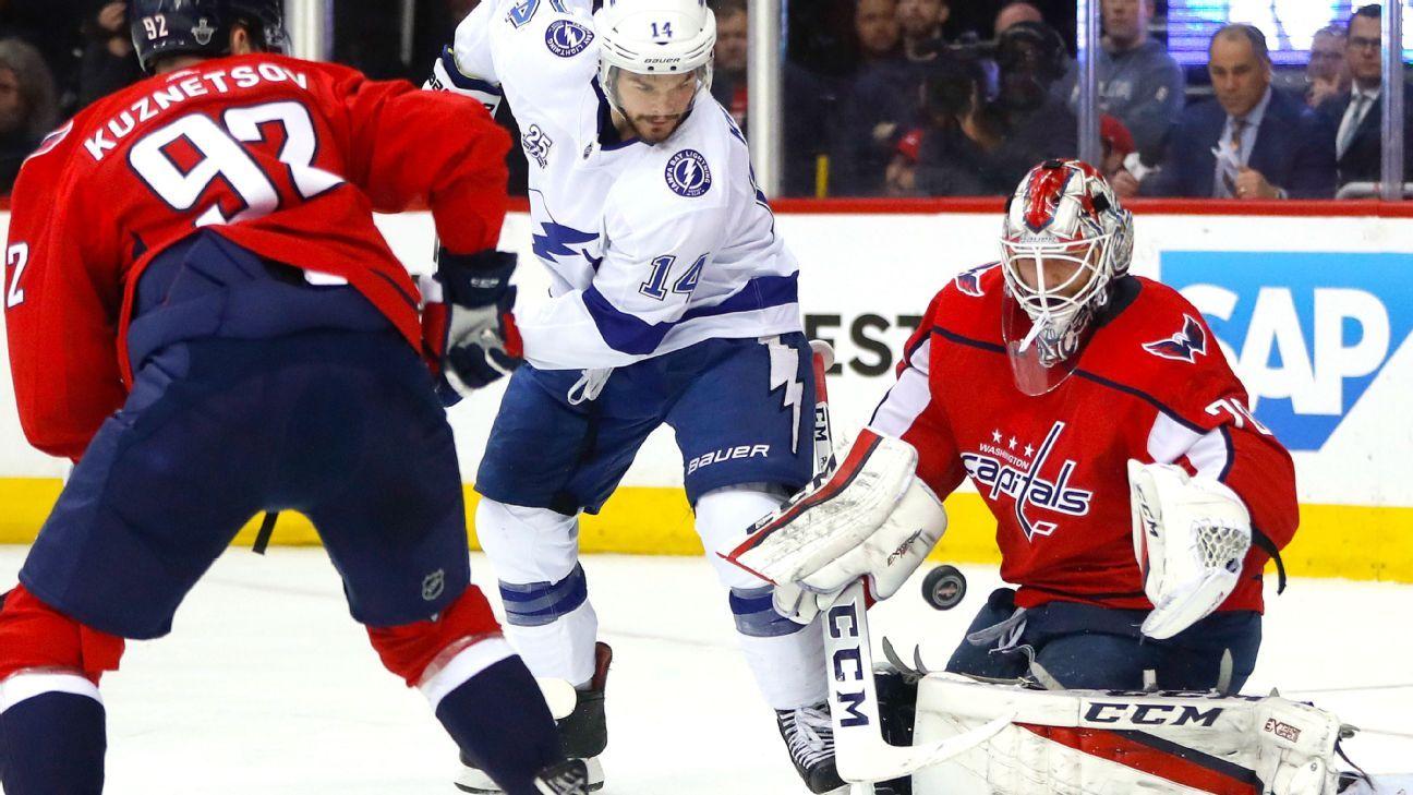 2018 Stanley Cup Playoffs - Washington Capitals-Tampa Bay Lightning Game 7  X factors cc4bf29bbac7