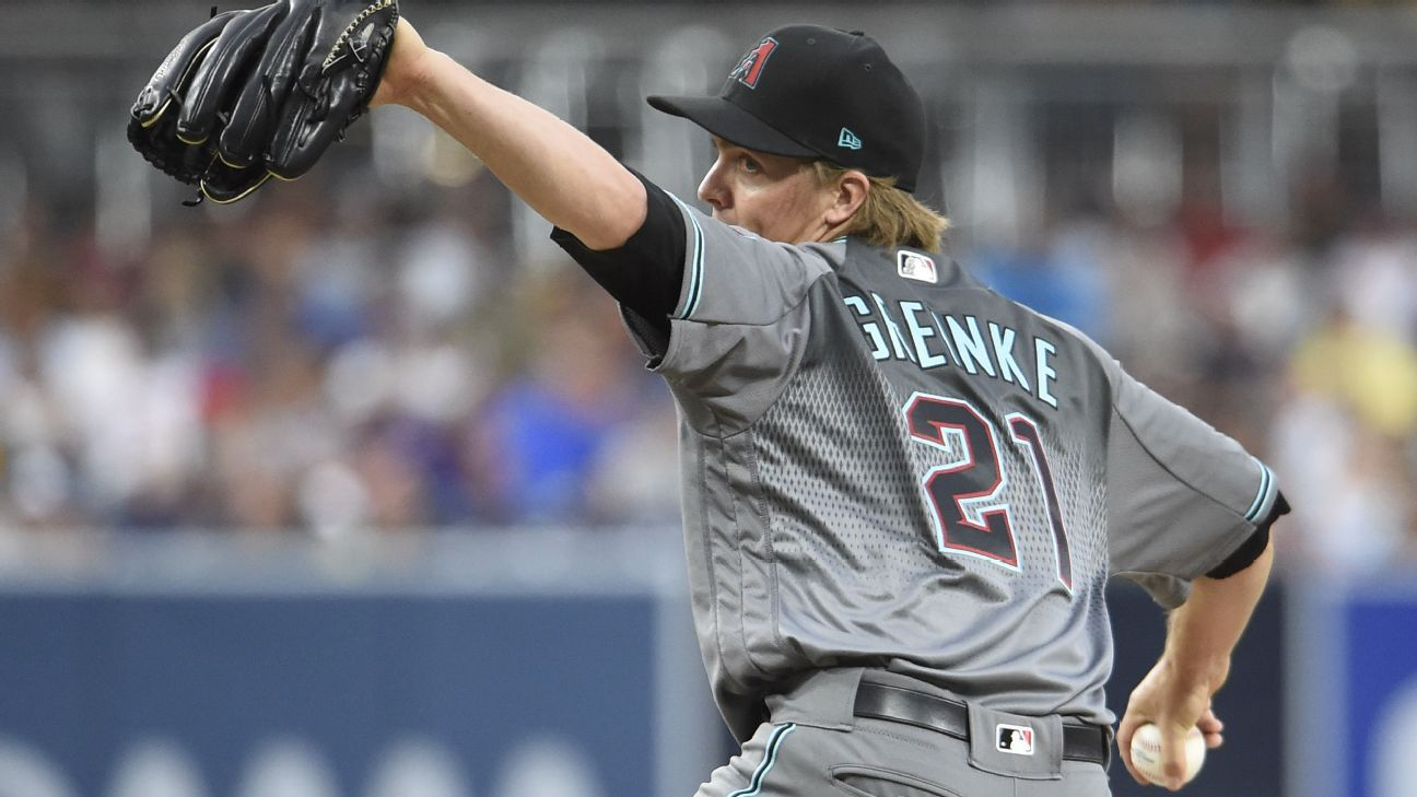 Greinke exits in eighth with abdominal tightness